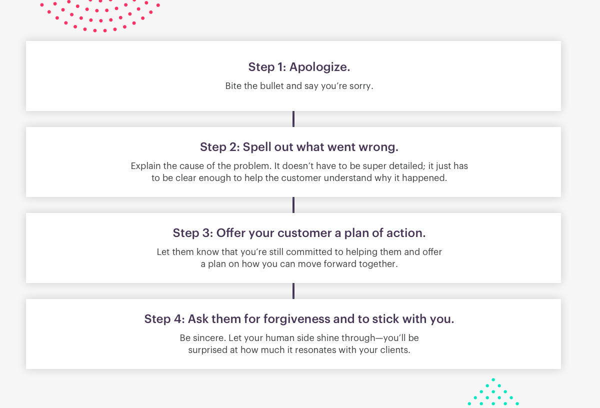 4 steps to making an effective, sincere apology