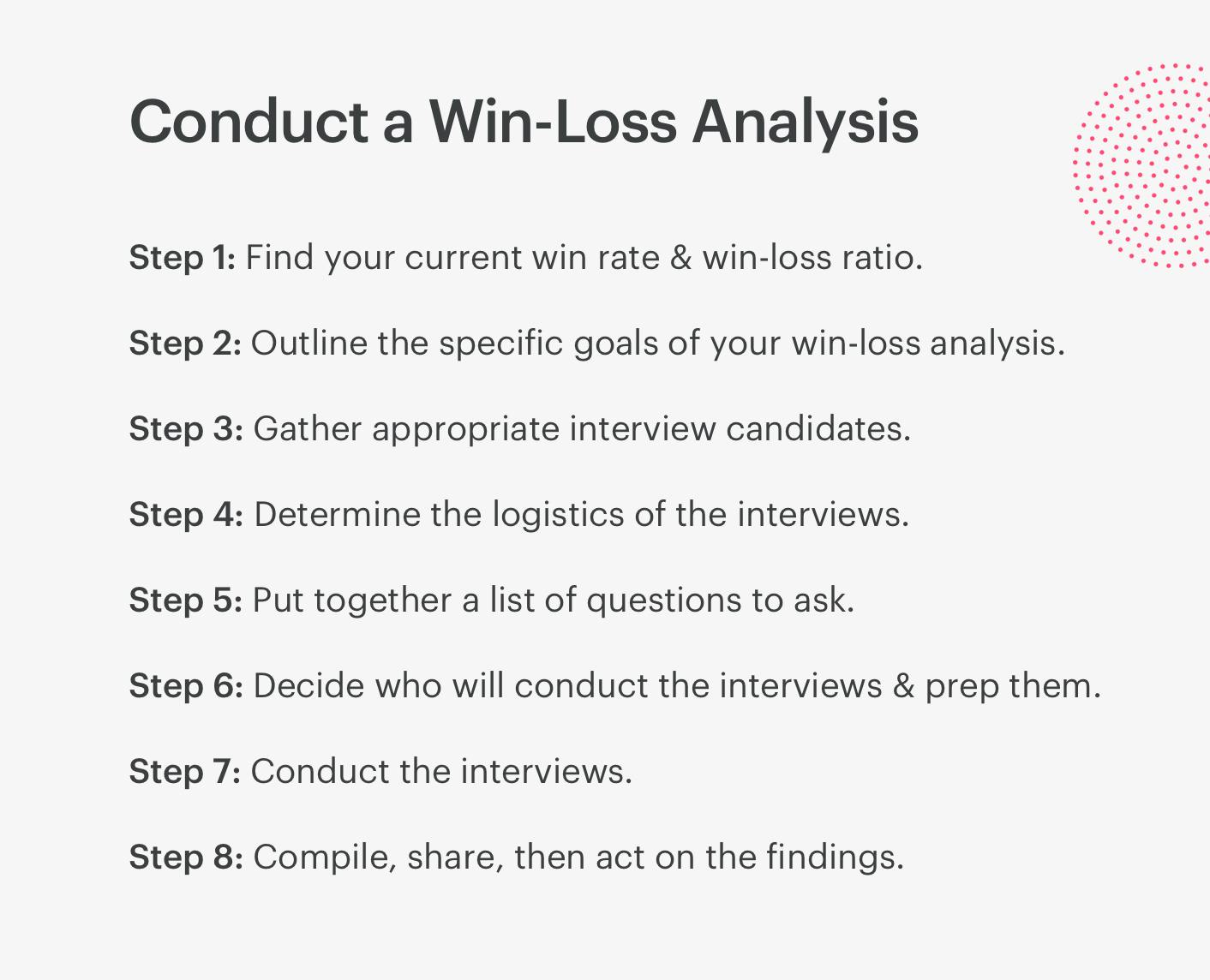 how to conduct win-loss analysis: Step 1: Find your current win rate + win-loss ratio. Step 2: Outline the specific goals of your win-loss analysis. Step 3: Gather appropriate interview candidates. Step 4: Determine the logistics of the interviews. Step 5: Put together a list of questions to ask. Step 6: Decide who will conduct the interviews + prep them. Step 7: Conduct the interviews. Step 8: Compile, share, then act on the findings.