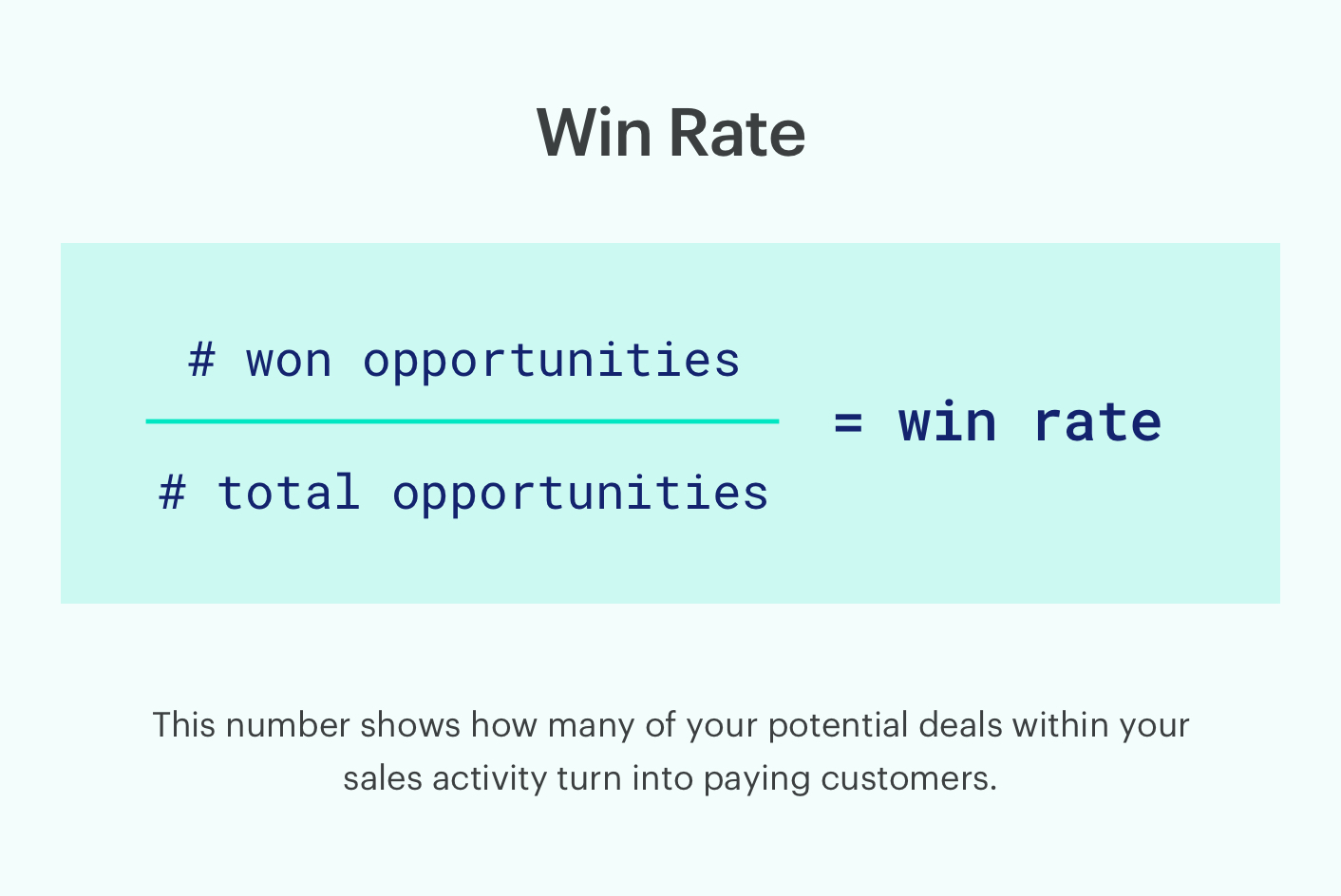 how to calculate win rate