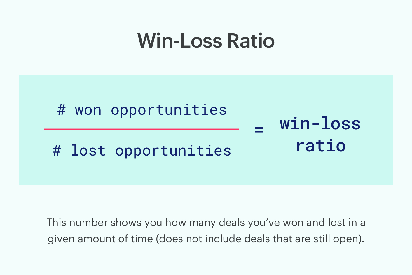 how to calculate win-loss ratio