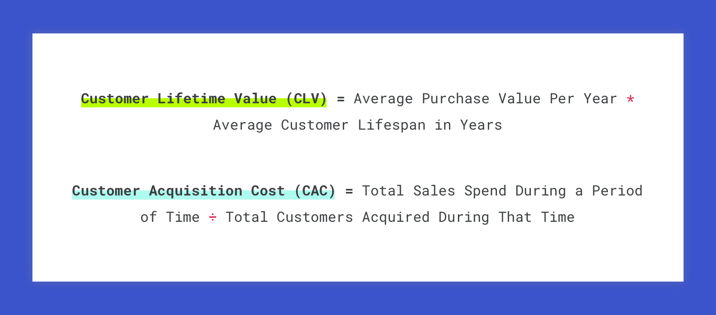 clv and cac marketing formula calculations.