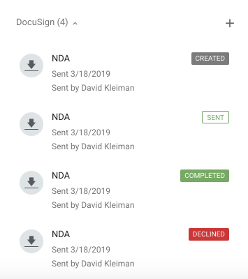 docusign permissions in copper crm