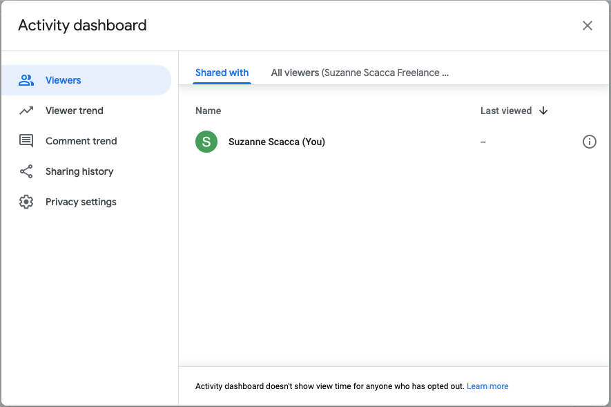 google docs user activity dashboard for g suite