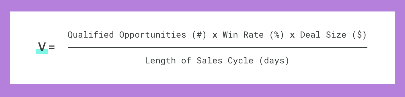 sales velocity equation formula.