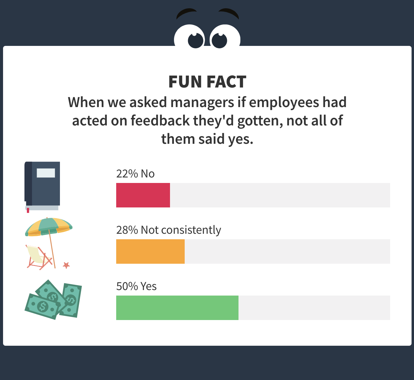 the importance of sales feedback