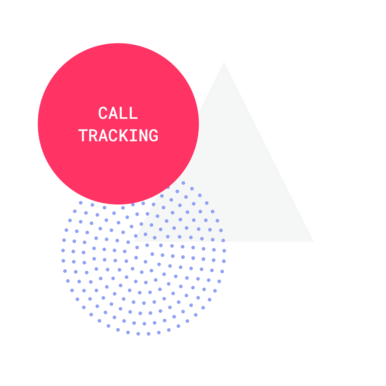 best Call tracking tools
