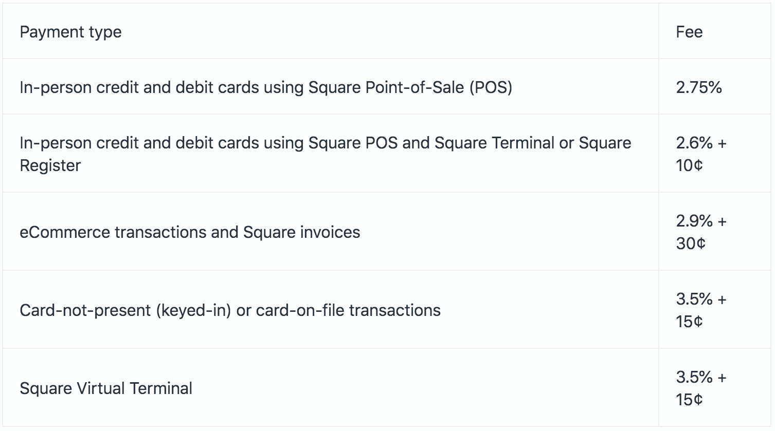 pricing for square