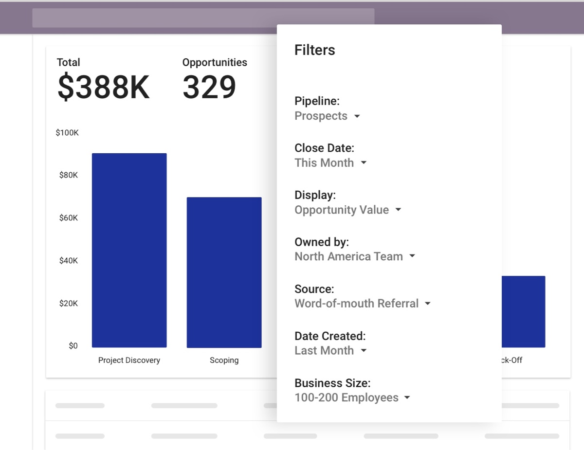 copper crm reporting dashboard