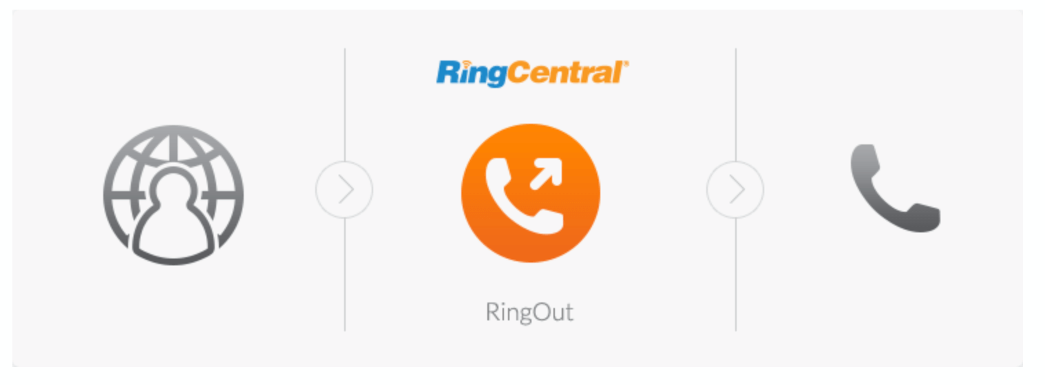 ringcentral calling app