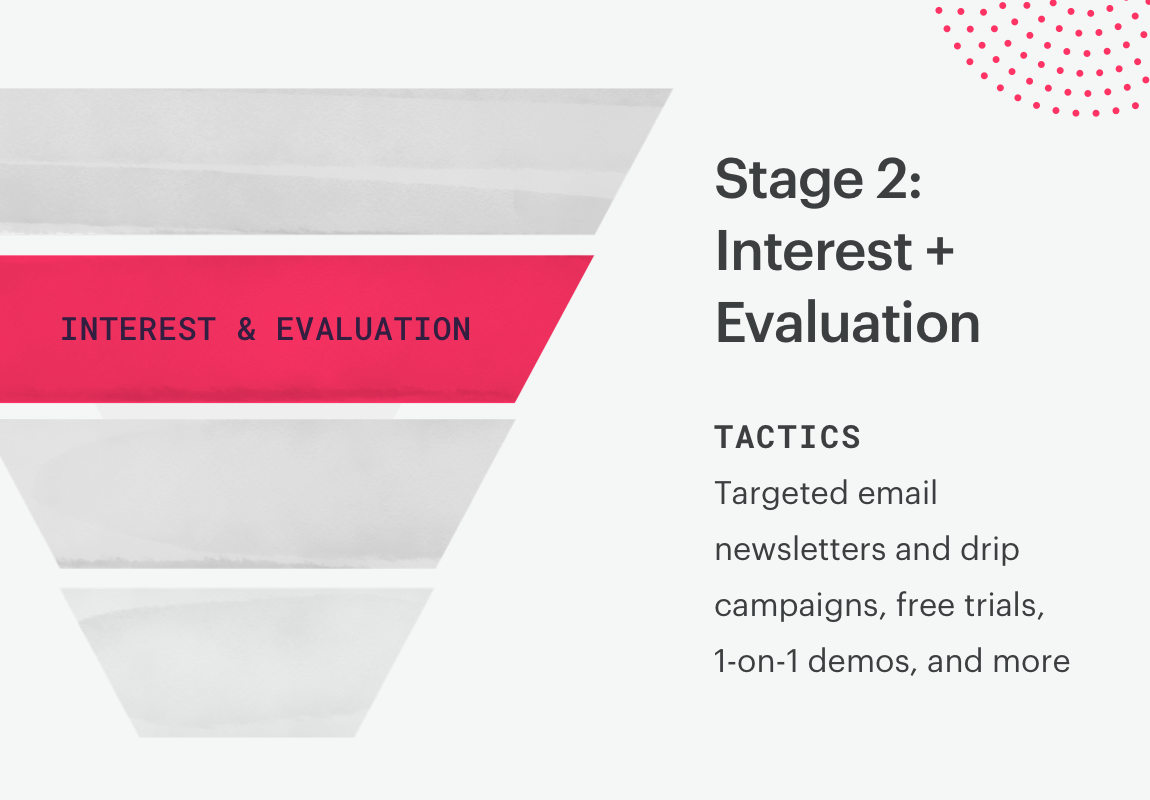 sales funnel stage 2: interest and evaluation