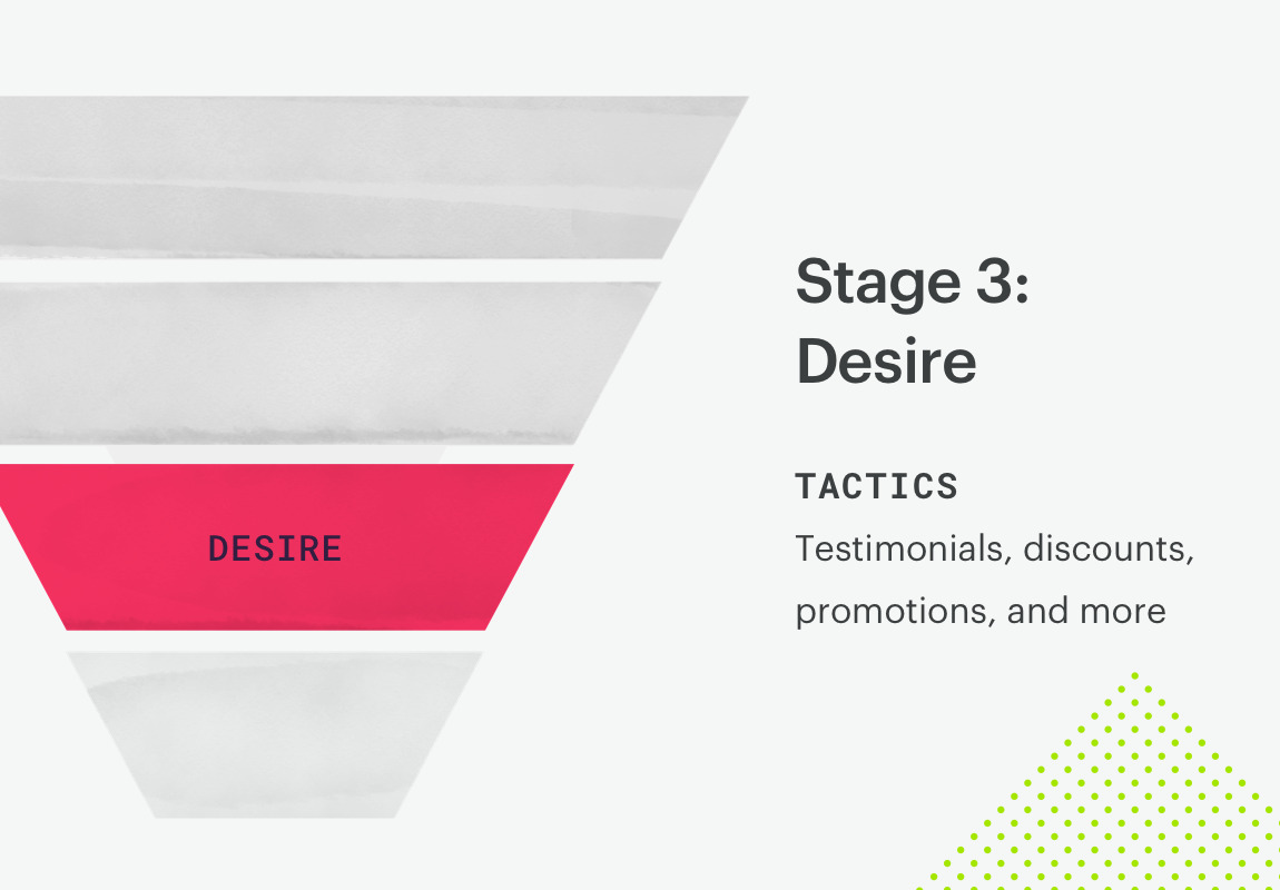 sales funnel stage 3: desire