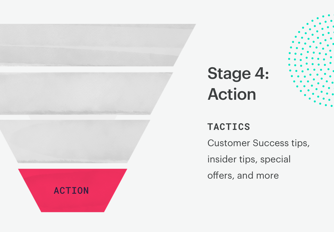 sales funnel stage 4: action