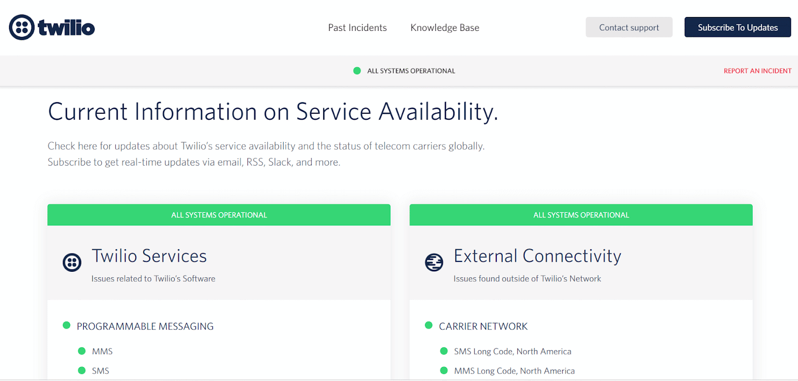 twilio outage status page